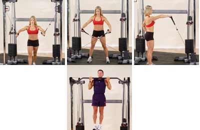 Bodysolid Centre D'entraînement à cables